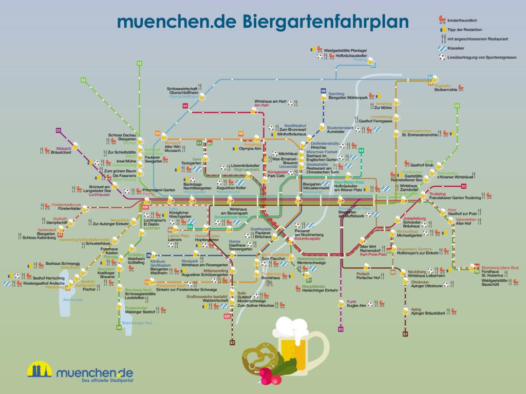 Biergarten-Munique-Dicas-1024x768